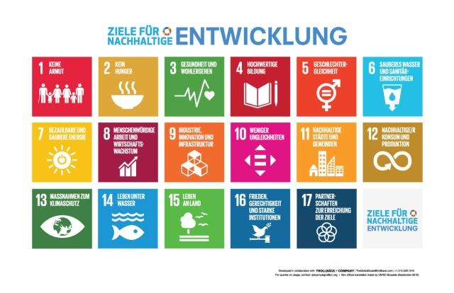 SDG_POSTER-#NonUN#_German